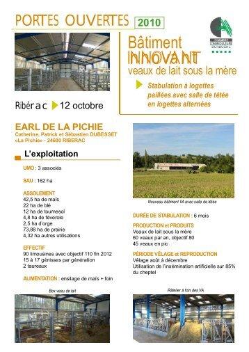 Fonctionne Plut T Bien   Chambre D Agriculture Dordogne .