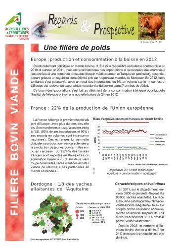 ... Caract Ristiques Des Sys   Chambre D Agriculture Dordogne .