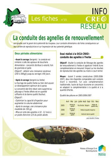 RESEAU   Chambre Du0027Agriculture De La Dordogne