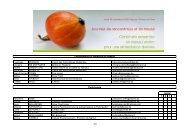 Liste des participants - Inter-Environnement Wallonie