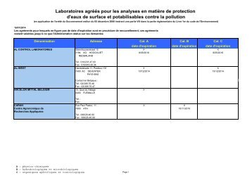 Laboratoires agréés pour les analyses en matière de protection