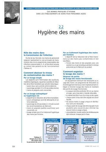 Hygiène des mains - CClin Sud-Est