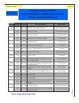 Latihan Pembimbing Rakan Sebaya - Jabatan Perdana Menteri - Page 6