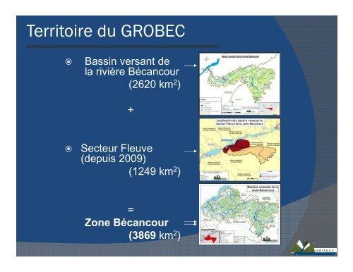 Présentation de l'organisme GROBEC