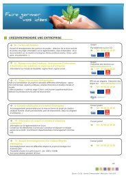 Créer-Reprendre-Transmettre - (CCI) de Montauban