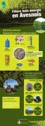 Filière bois-énergie - Parc naturel régional de l'Avesnois