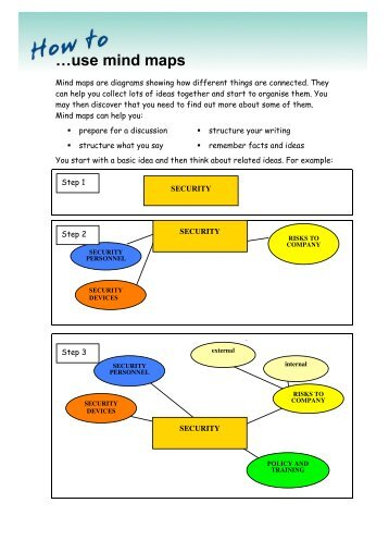 'How to … use mind maps' worksheet
