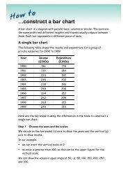 …construct a bar chart