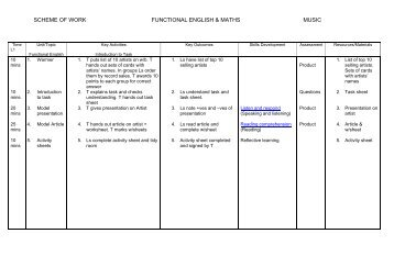 Music Scheme of work - Excellence Gateway