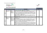 Projektübersicht 2010 als pdf