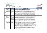 Projektübersicht 2009 als pdf