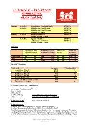 12. SCHLOSS – TRIATHLON MORITZBURG 08./09. Juni 2013