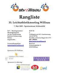 Rangliste Meeting 2005 - STV Willisau