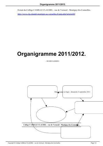 Organigramme 2011/2012. - Collège CAMILLE CLAUDEL