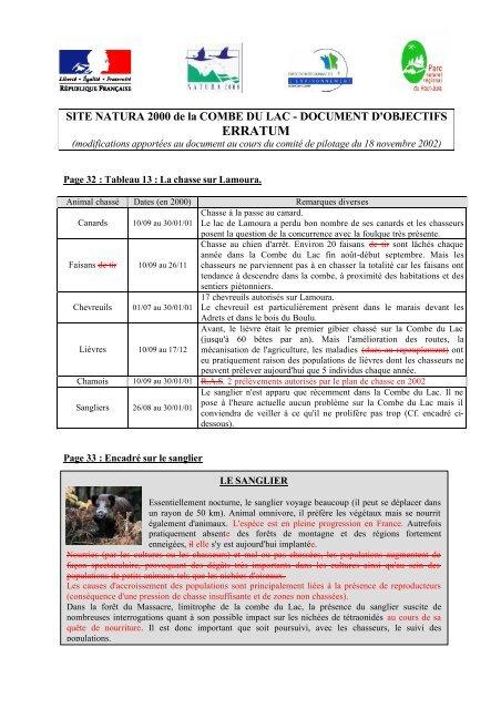 Document Dobjectifs Docob Dreal Franche Comté