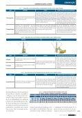 Geotecnia Mineira de Maciços Rochosos Fraturados - Instituto ... - Page 4