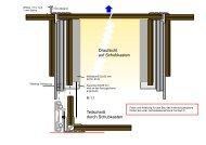 Draufsicht auf Schubkasten Teilschnitt durch ... - 4x4 Innenausbau