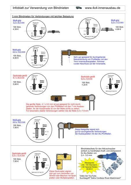 Infoblatt zur Verwendung von Blindnieten www.4x4-innenausbau.de