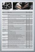 Zubehör Santa Fe - Autohaus Spagl KG - Seite 2
