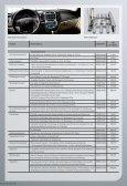 Zubehör Santa Fe - Autohaus Spagl KG - Seite 3