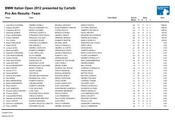 Pro Am Results -Team BMW Italian Open 2012 ... - European Tour