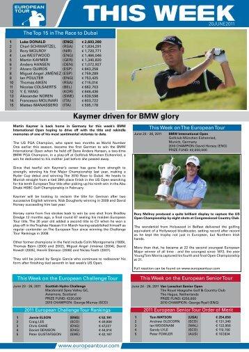 Kaymer driven for BMW glory - European Tour