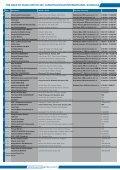 Kaymer driven for BMW glory - European Tour - Page 4