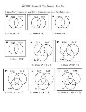 Habitats: Using Venn Diagrams to Compare Two Ecosystems
