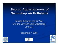 Source Apportionment of Secondary Air Pollutants