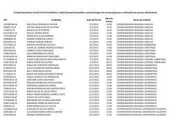 Lista da quinta convocação para exame médico pré