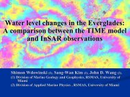 a comparison between the TIME Model and In SAR Measurements