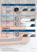 Winterräder Roues d'hiver 09/10 - Subaru - Seite 7