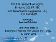 The EC Prospectus Regime: Directive 2003/71/EC and Commission ...
