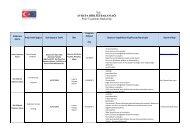T.C. AVRUPA BİRLİĞİ BAKANLIĞI Proje Uygulama Başkanlığı