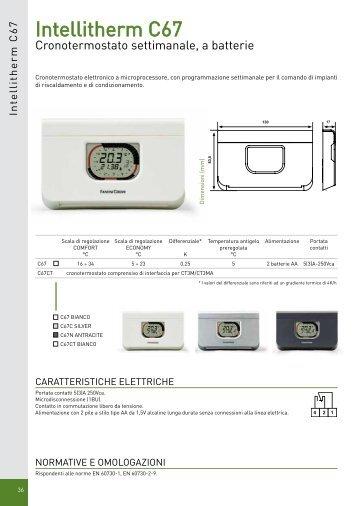 Istruzioni c56 fantini cosmi for Intellitherm c31 prezzo
