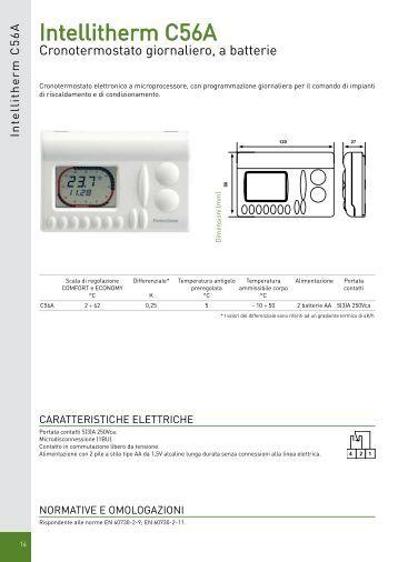 Istruzioni c51 fantini cosmi for Intellitherm c31 prezzo
