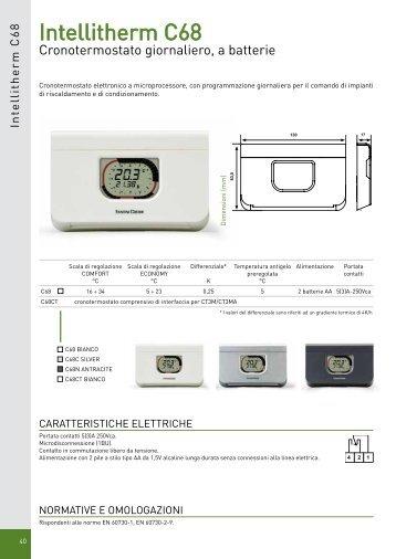 Therm c44 istruzioni fantini cosmi for Termostato fantini cosmi ch110 istruzioni