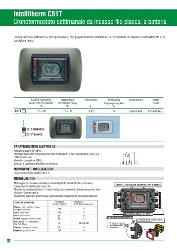 Intellitherm plus c46a fantini cosmi for App fantini cosmi ch140gsm