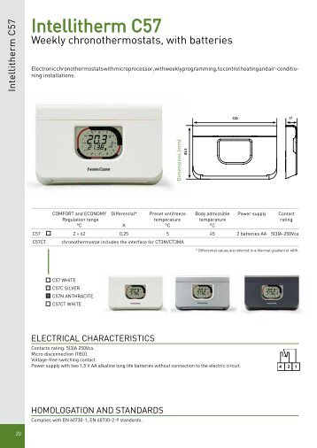 encased thermostats fantini cosmi