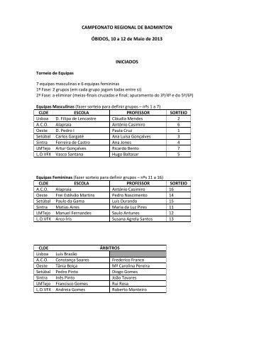 Campeonato Regional de Badminton - Iniciados