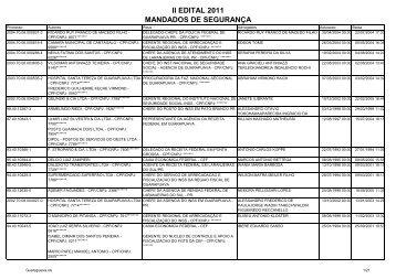 II EDITAL 2011 MANDADOS DE SEGURANÇA