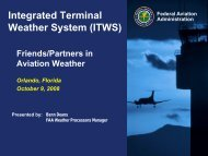 Integrated Terminal Weather System (ITWS)