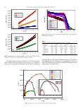 Synthesis, Characterization, and Performance of CdInTe ... - Page 4
