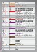 Unique - permanentna barva za lase - Subrina Professional - Page 5