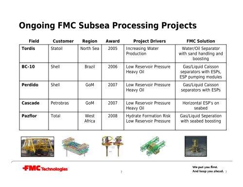 Subsea Asia 2008 - Subsea Processing - Subsea UK