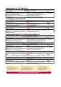 Ausbildungen von SF_.pdf - Successfactory - Seite 4