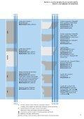 Starck 3 - documentatie - Page 5
