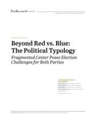 Political Typology: The Impact on Blacks