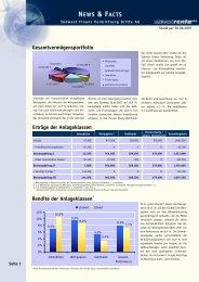 3 AG News_Facts 30 09 07 - Südwest Finanz Vermittlung ...