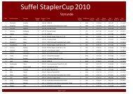 Vorrunden-Auswertung 2010 - suffel